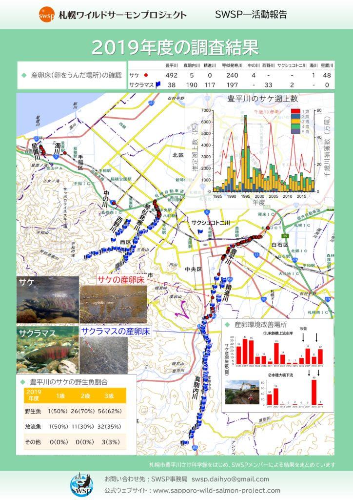 2019年度 札幌市内のサケ・サクラマス調査課結果【SWSP協力】